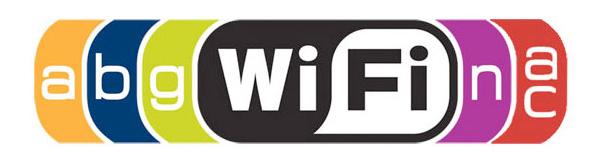 Dual Band WiFi ac